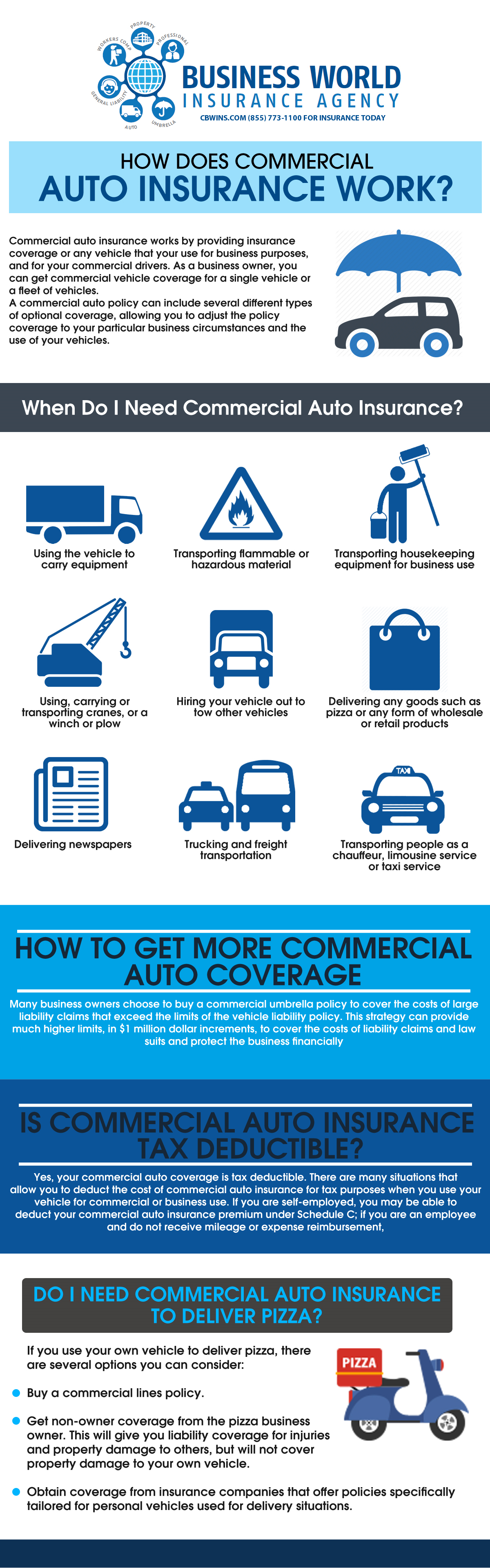 Commercial Auto. Online Quotes, F.A.Q San Diego, California